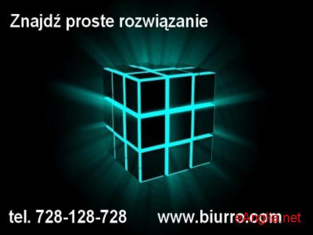 Spółki Wysokokapitałowe tel. 728-128-728
